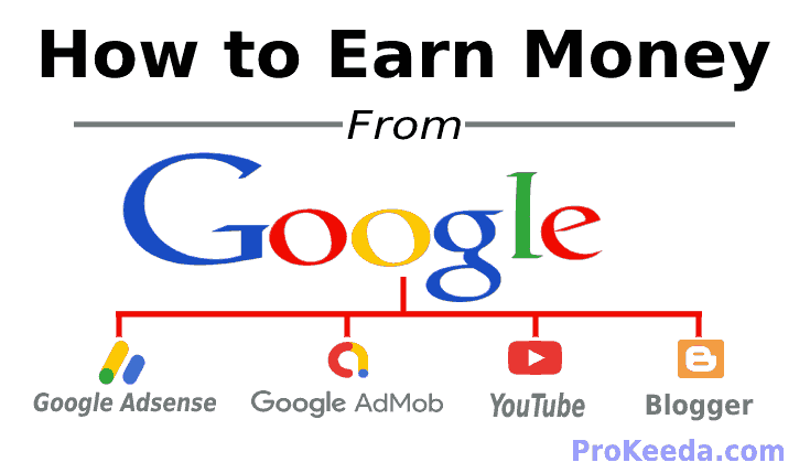 What is Google? How to make money with google, youtube, google Adsense, Blogging, AdMob, Website, and History.