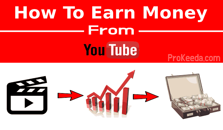 How to Make Money Online from Youtube 2021. Create a Youtube channel, Earn from the youtube channel.