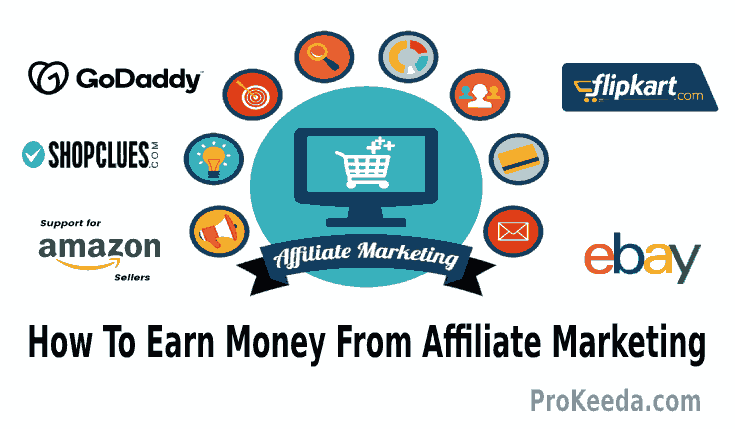 How to Make Money From affiliate marketing. Affiliate Marketing work, Important Definitions Related to Affiliate.