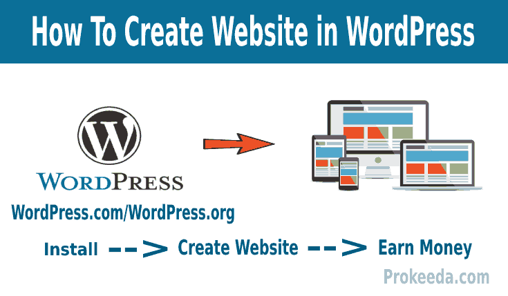How to Create Website on WordPress 2021. Step by Step Full detail. Nameservers connection and Installation Process.
