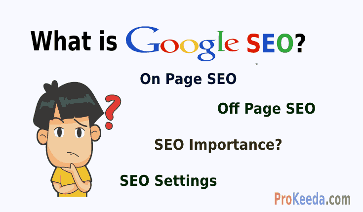 What is SEO 2021?  ON Page and OFF Page SEO. The full form, Search engine optimization, information, Blog, Website, Blogging 2021.